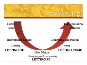 The Arc of Awakening