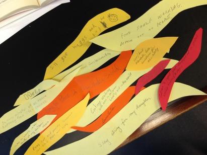 Pentecost flames written